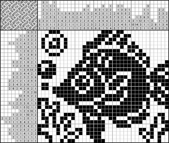 Японский кроссворд - Рыбка #2 решай онлайн без регистранции и бесплатно.