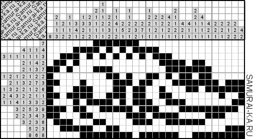 Японский кроссворд - Крокодильчик решай онлайн без регистранции и бесплатно.