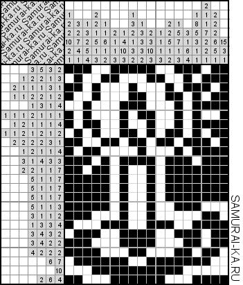 Японский кроссворд - Свечка решай онлайн без регистранции и бесплатно.