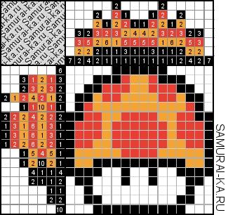 Японский кроссворд - Гриб из Марио решай онлайн без регистранции и бесплатно.
