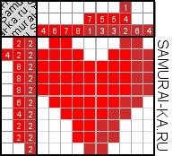 Японский кроссворд - Сердце решай онлайн без регистранции и бесплатно.