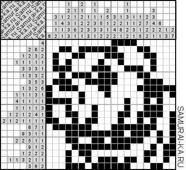 Японский кроссворд - Бульдог решай онлайн без регистранции и бесплатно.