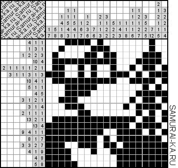 Японский кроссворд - Домик на опушке решай онлайн без регистранции и бесплатно.