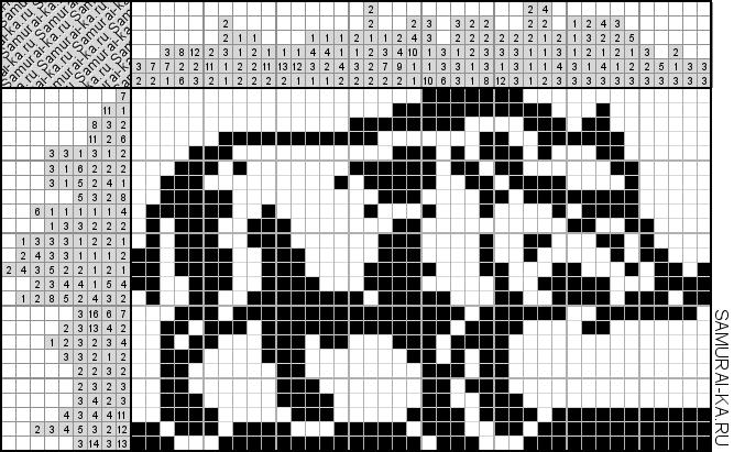 Японский кроссворд - Кабан решай онлайн без регистранции и бесплатно.
