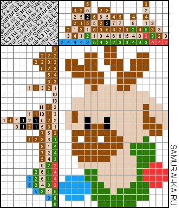 Японский кроссворд - Рождественский олень решай онлайн без регистранции и бесплатно.