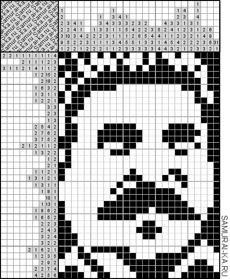 Японский кроссворд - Иосиф Сталин решай онлайн без регистранции и бесплатно.