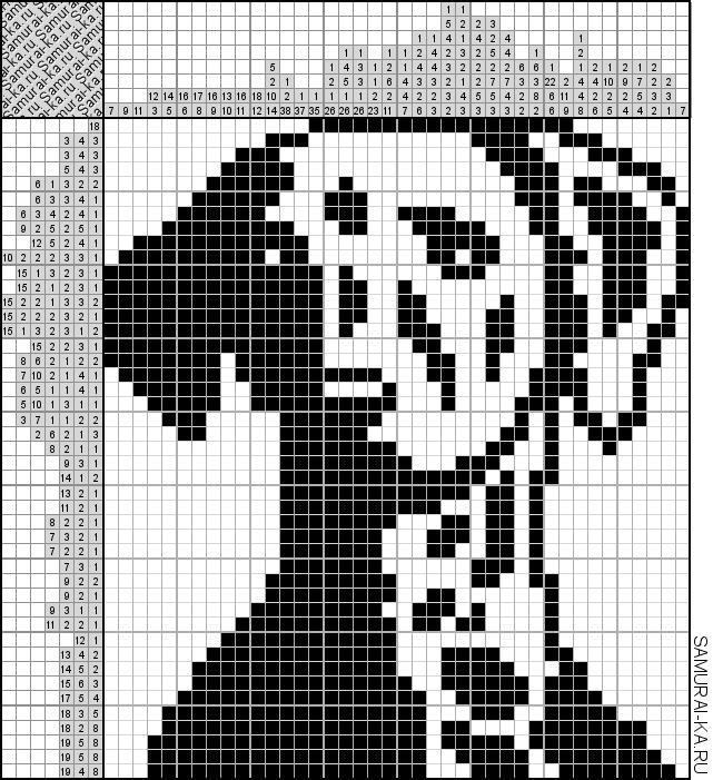 Японский кроссворд - Пёс далматинец решай онлайн без регистранции и бесплатно.