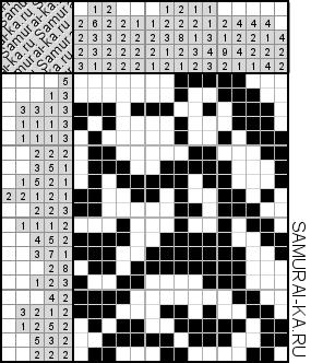 Японский кроссворд - Буратино с ключиком решай онлайн без регистранции и бесплатно.