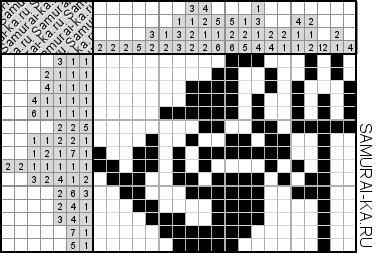 Японский кроссворд - Русалка с трезубцем решай онлайн без регистранции и бесплатно.