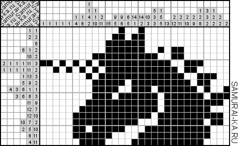 Японский кроссворд - Единорог решай онлайн без регистранции и бесплатно.