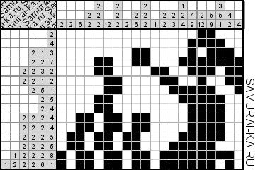 Японский кроссворд - Девочка играет в кубики решай онлайн без регистранции и бесплатно.