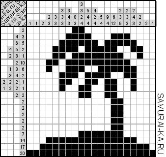 Японский кроссворд - Одинокая пальма решай онлайн без регистранции и бесплатно.