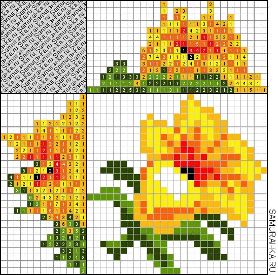 Японский кроссворд - Жёлтый цветок решай онлайн без регистранции и бесплатно.