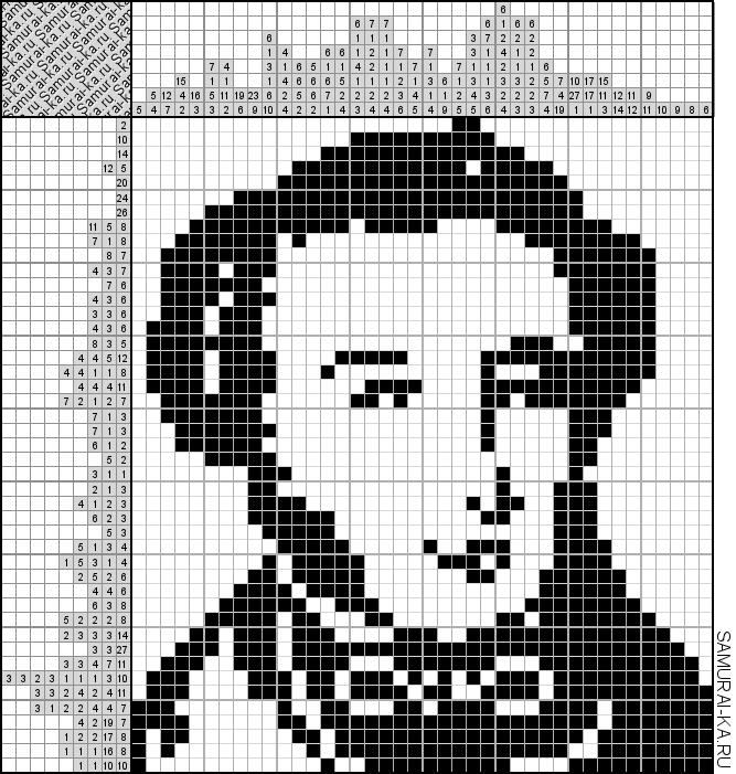 Японский кроссворд - Пушкин решай онлайн без регистранции и бесплатно.