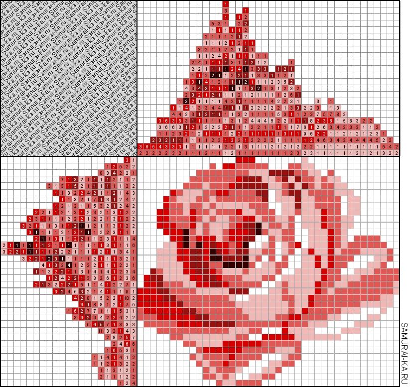 Японский кроссворд - Красная Роза решай онлайн без регистранции и бесплатно.