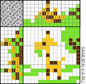 Японский кроссворд - Жирафик у дерева решай онлайн без регистранции и бесплатно.
