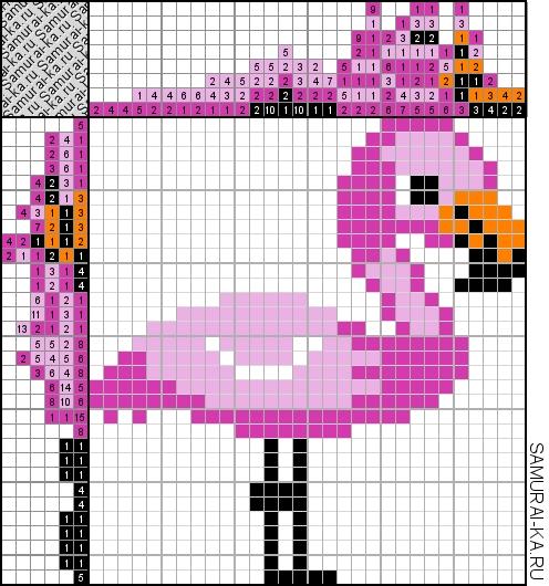 Японский кроссворд - Розовый фламинго решай онлайн без регистранции и бесплатно.