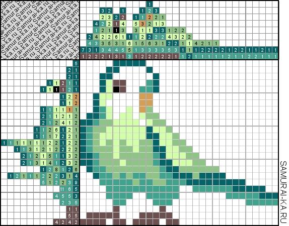 Японский кроссворд - Зеленый попугайчик решай онлайн без регистранции и бесплатно.