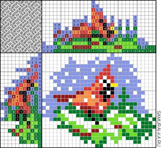 Японский кроссворд - Птичка Красный кардинал решай онлайн без регистранции и бесплатно.