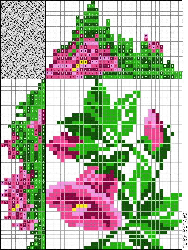 Японский кроссворд - Цветок колокольчик решай онлайн без регистранции и бесплатно.