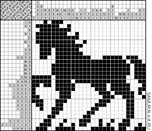 Японский кроссворд - Ретивый конь решай онлайн без регистранции и бесплатно.