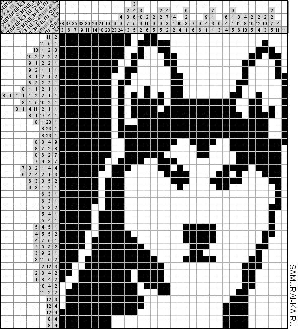 Японский кроссворд - Собака некусака решай онлайн без регистранции и бесплатно.