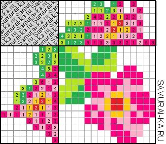 Японский кроссворд - Розовый цветок решай онлайн без регистранции и бесплатно.
