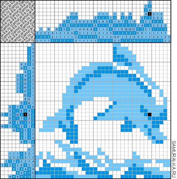 Японский кроссворд - Голубой дельфин решай онлайн без регистранции и бесплатно.