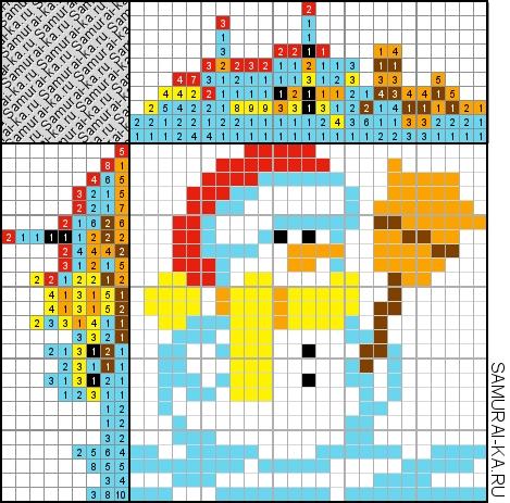Японский кроссворд - Снеговик с шапке санты решай онлайн без регистранции и бесплатно.