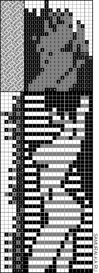 Японский кроссворд - Жалюзи решай онлайн без регистранции и бесплатно.