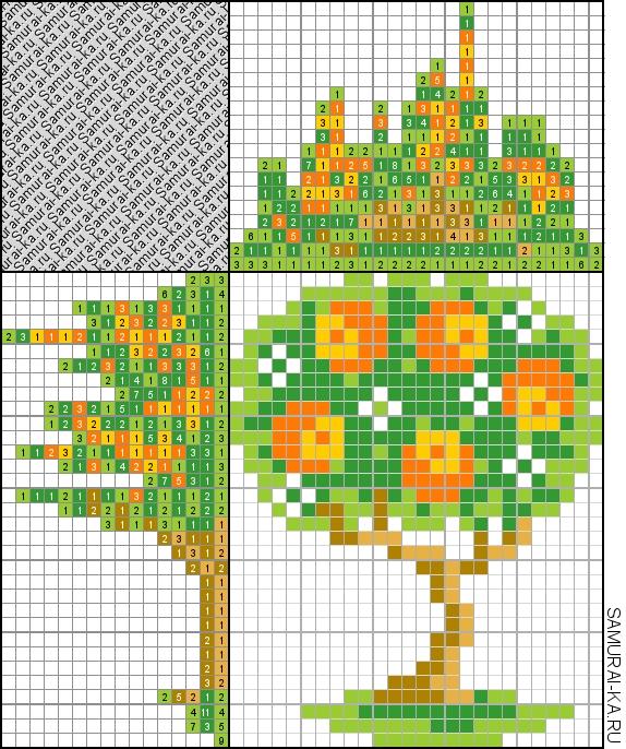 Японский кроссворд - Апельсиновое дерево решай онлайн без регистранции и бесплатно.