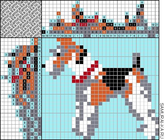 Японский кроссворд - Собака решай онлайн без регистранции и бесплатно.