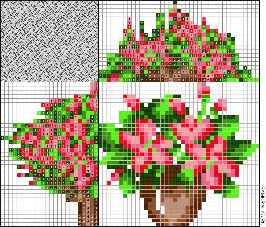 Японский кроссворд - Букет цветов решай онлайн без регистранции и бесплатно.