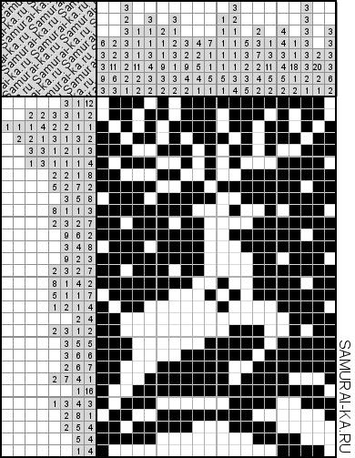 Японский кроссворд - Оленька решай онлайн без регистранции и бесплатно.
