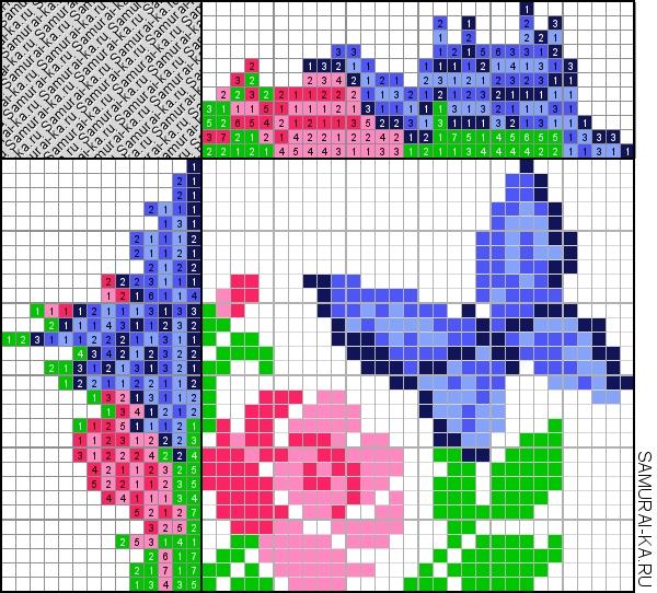 Японский кроссворд - Бабочка и цветок решай онлайн без регистранции и бесплатно.