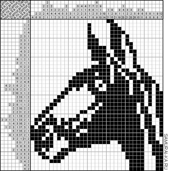 Японский кроссворд - Лошадь решай онлайн без регистранции и бесплатно.