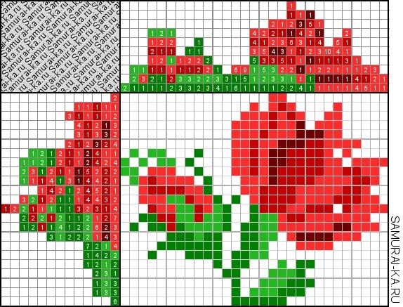 Японский кроссворд - Красные цветы решай онлайн без регистранции и бесплатно.