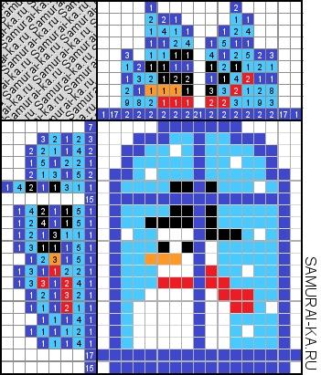 Японский кроссворд - Снеговик за окном решай онлайн без регистранции и бесплатно.